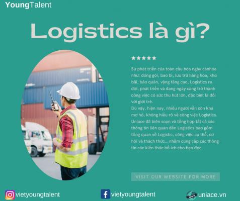 Tìm hiểu về Logistics